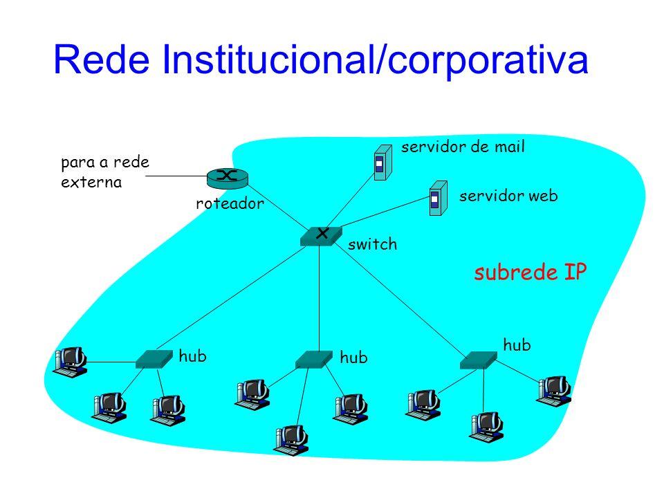 Rede Institucional/corporativa