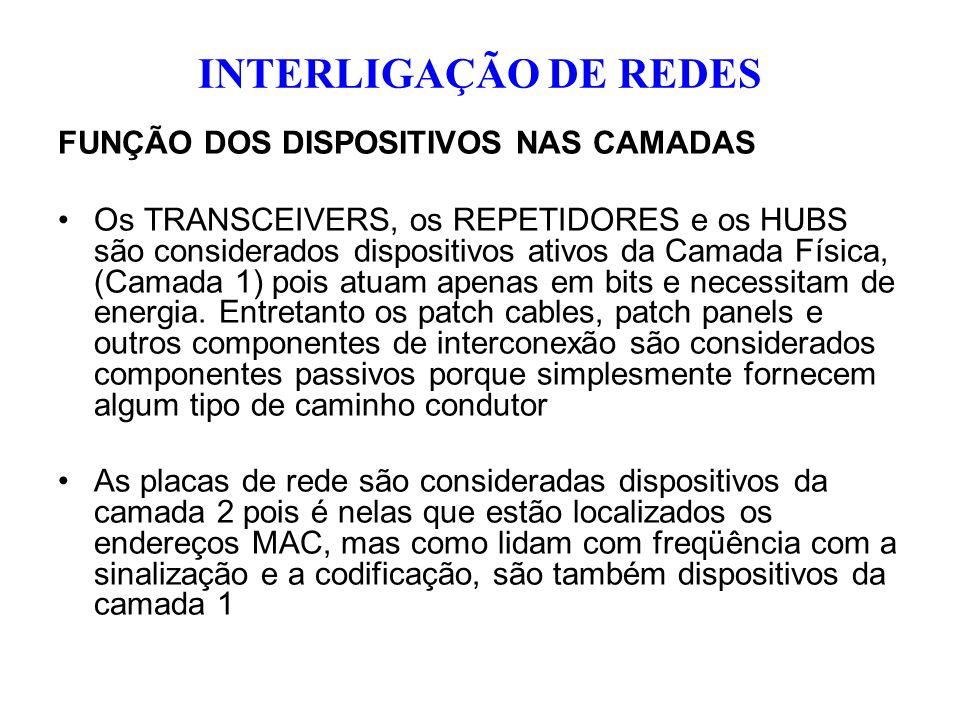 INTERLIGAÇÃO DE REDES FUNÇÃO DOS DISPOSITIVOS NAS CAMADAS