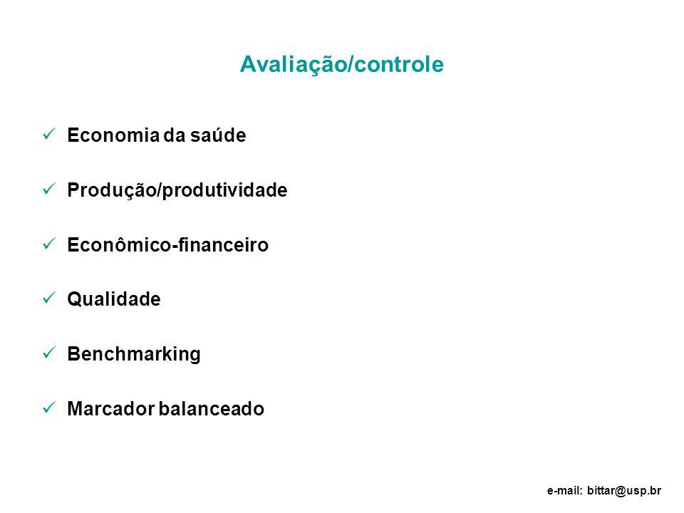 Avaliação/controle Economia da saúde Produção/produtividade