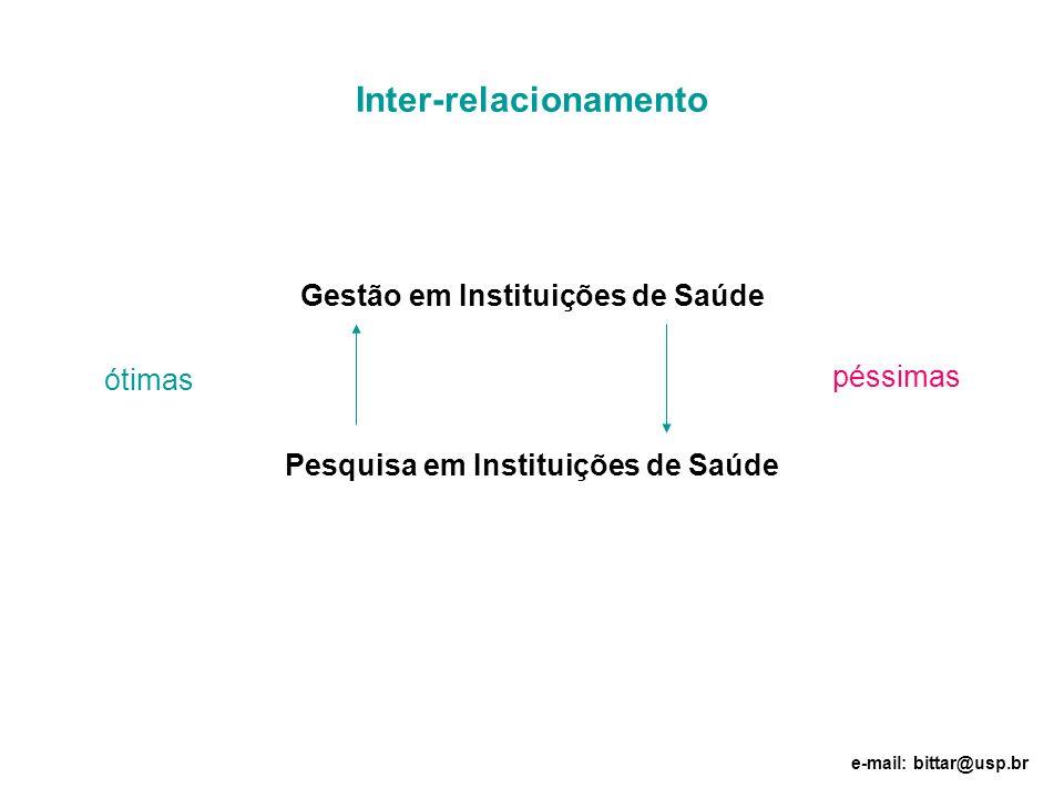 Inter-relacionamento