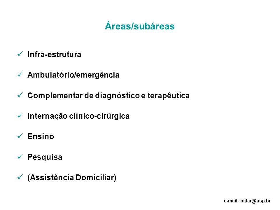 Áreas/subáreas Infra-estrutura Ambulatório/emergência