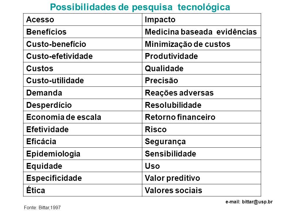 Possibilidades de pesquisa tecnológica