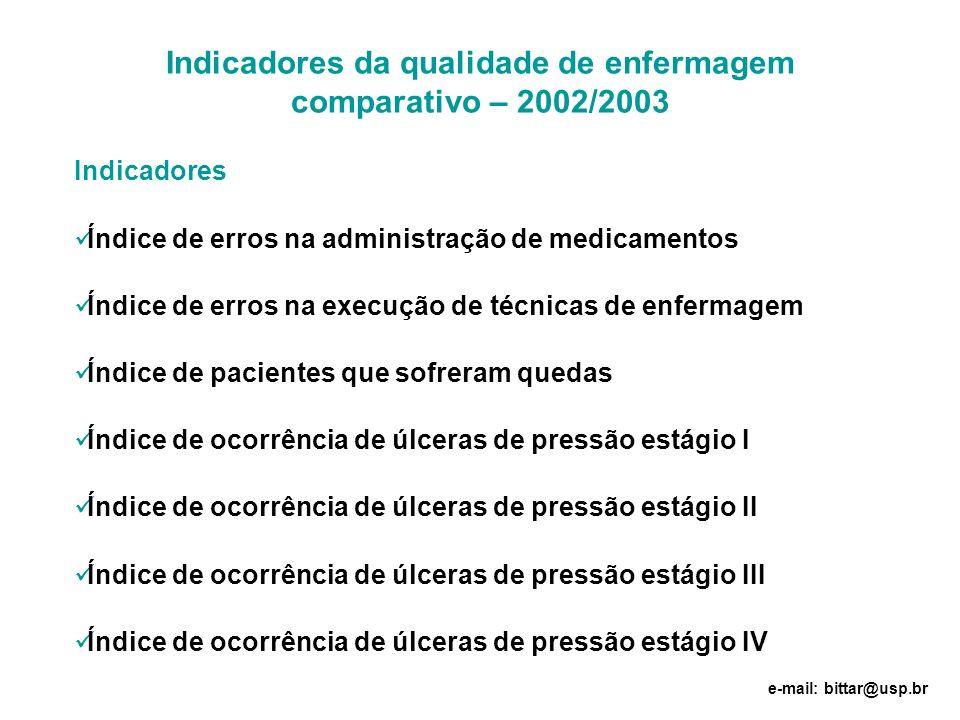 Indicadores da qualidade de enfermagem comparativo – 2002/2003