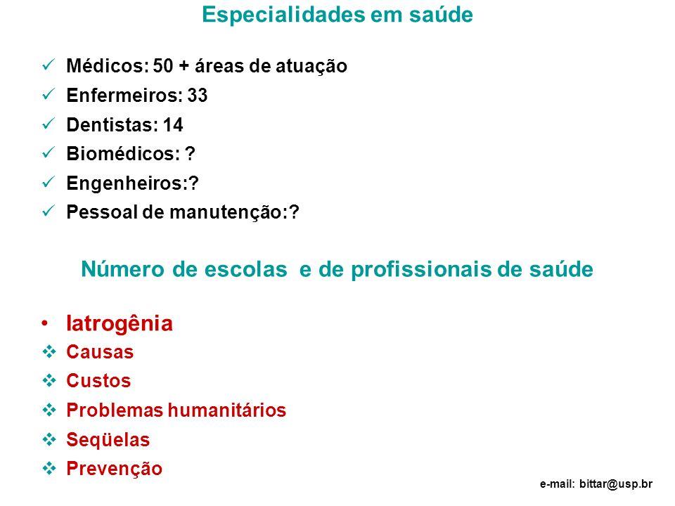 Especialidades em saúde