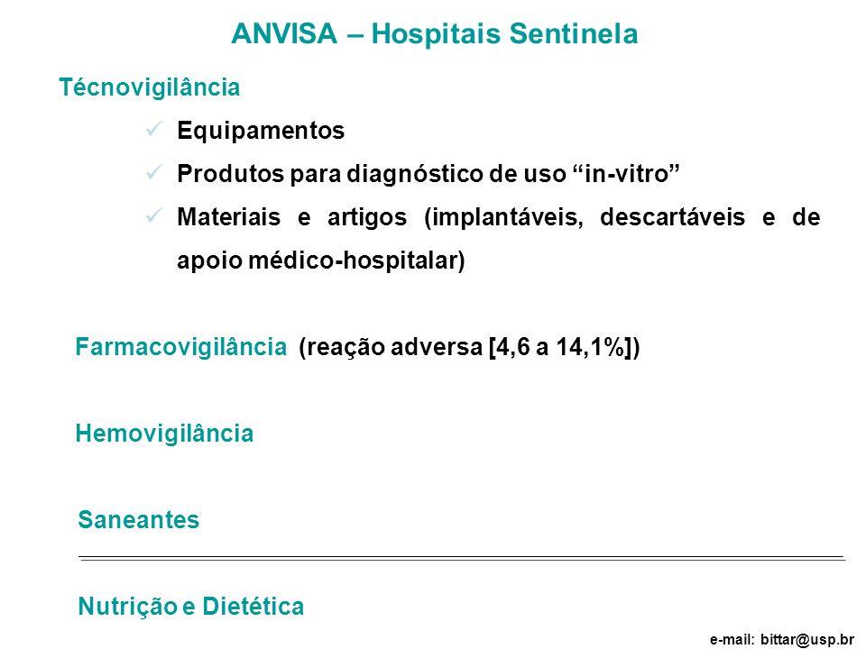 ANVISA – Hospitais Sentinela