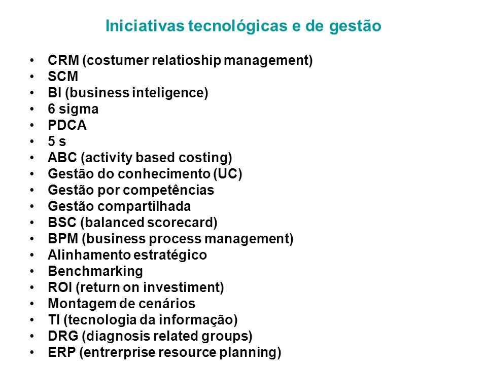 Iniciativas tecnológicas e de gestão