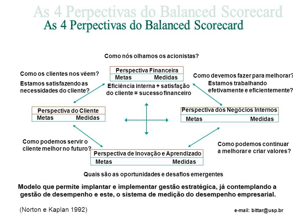 Eficiência interna + satisfação do cliente = sucesso financeiro