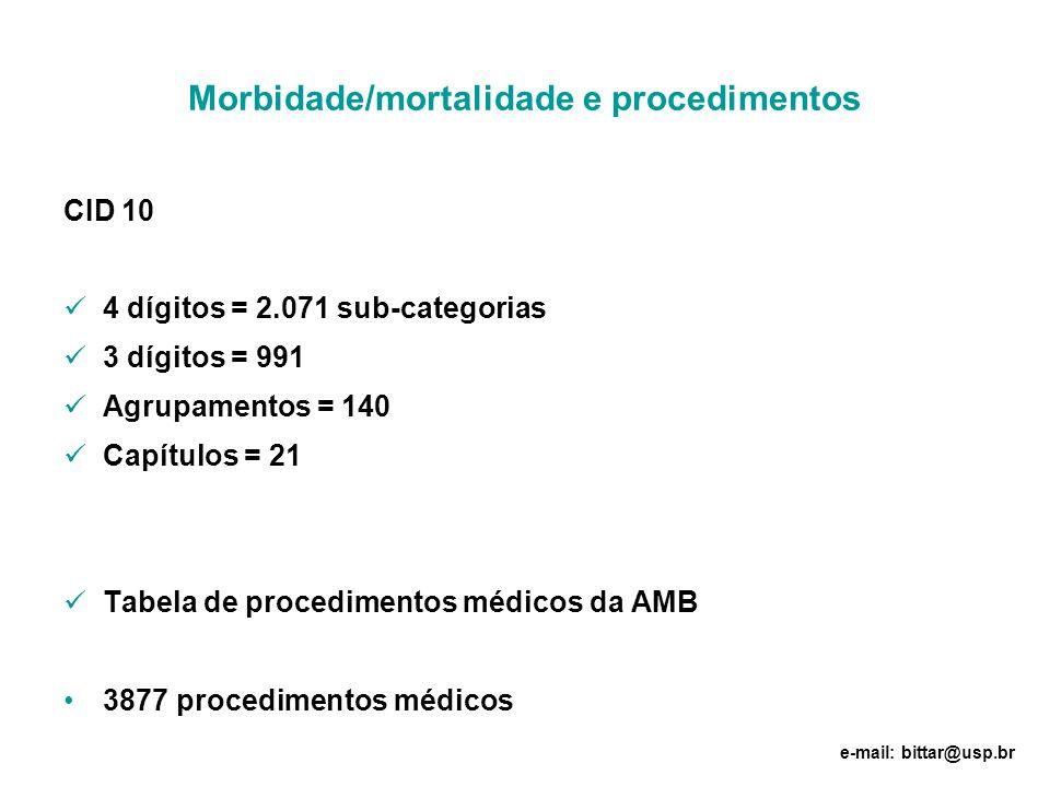 Morbidade/mortalidade e procedimentos