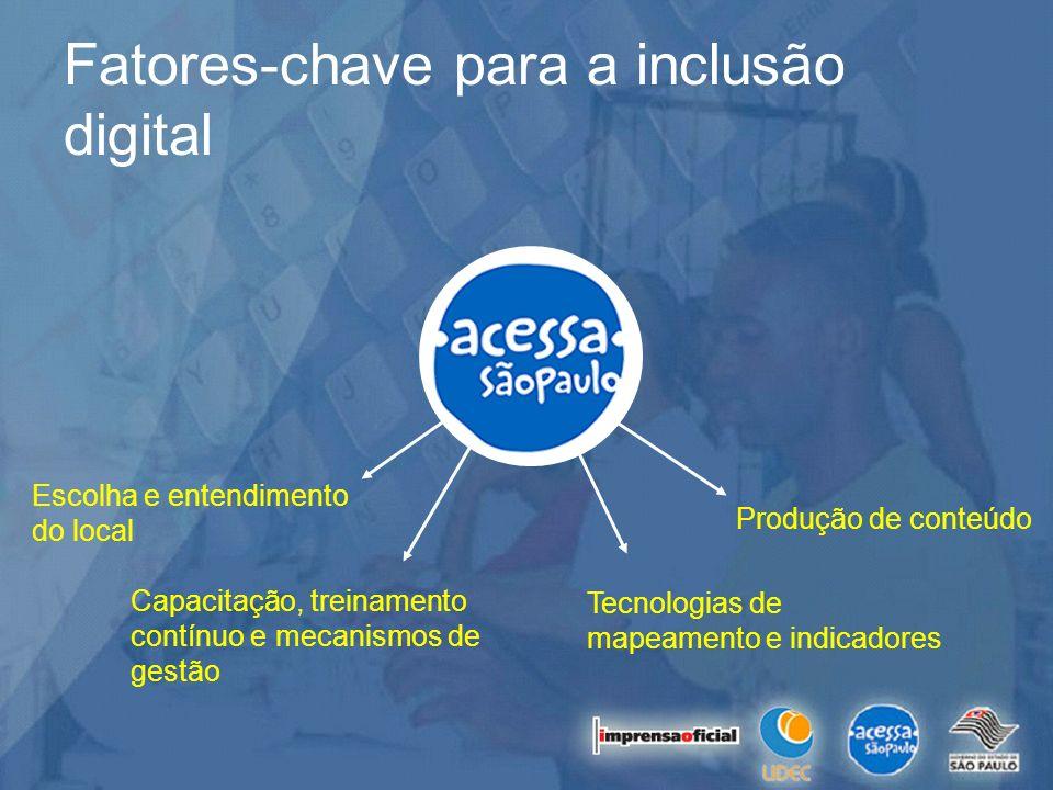 Fatores-chave para a inclusão digital