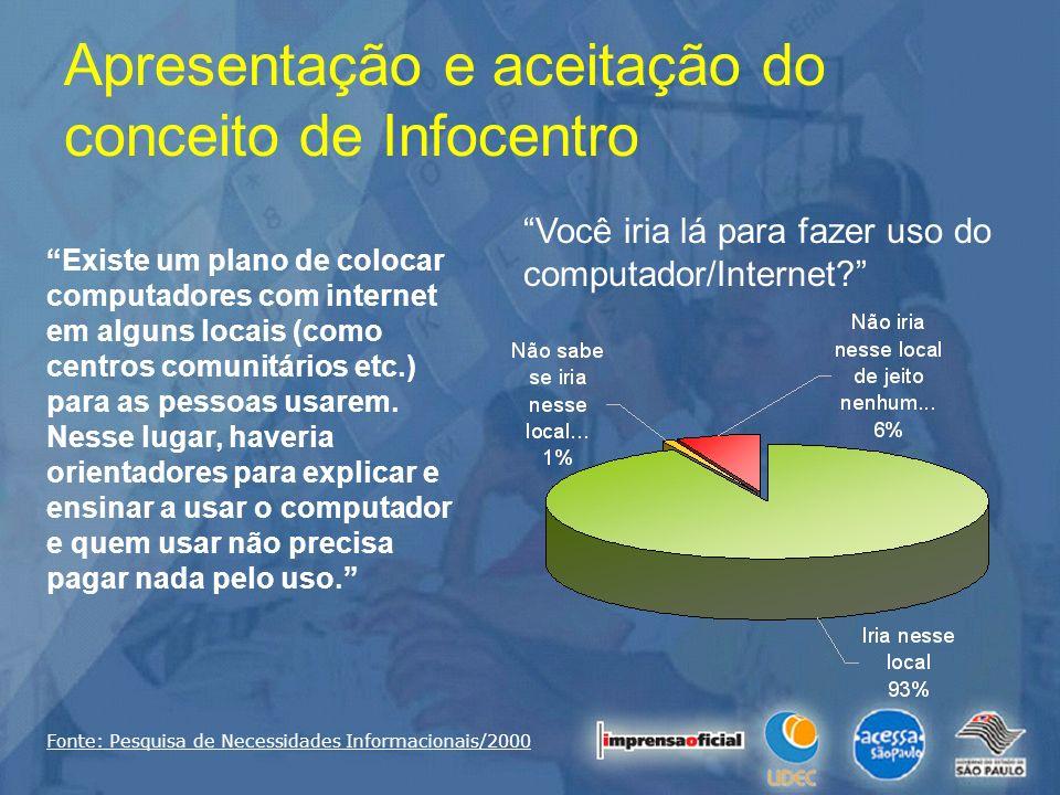 Apresentação e aceitação do conceito de Infocentro