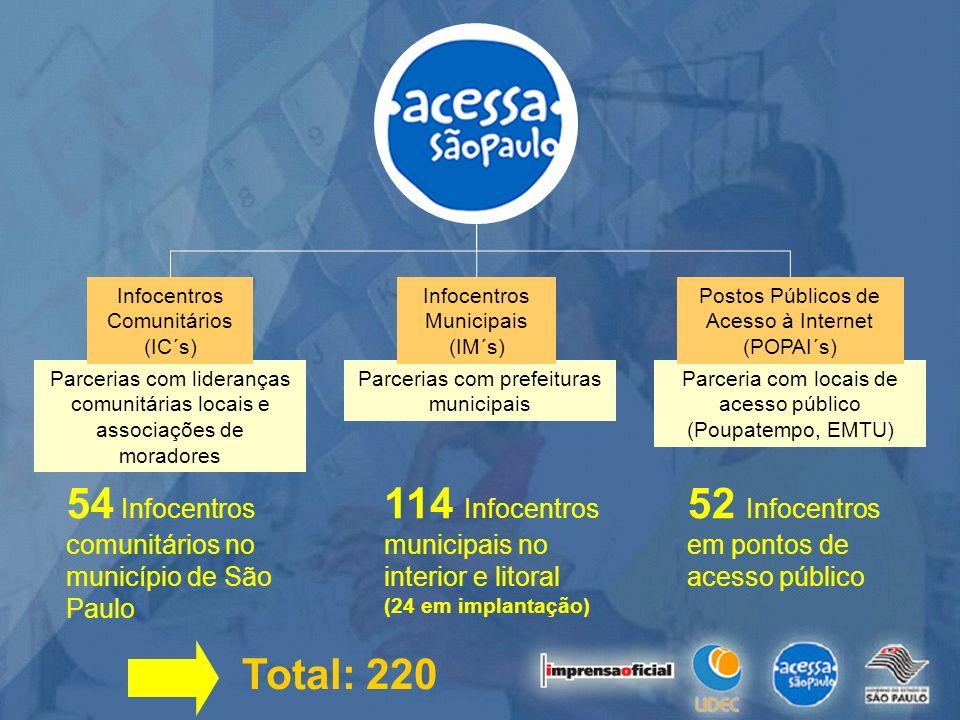 54 Infocentros comunitários no município de São Paulo