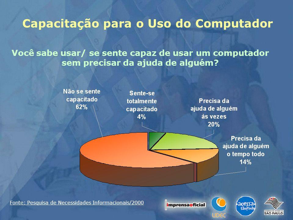Capacitação para o Uso do Computador