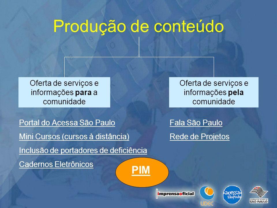 Produção de conteúdo PIM