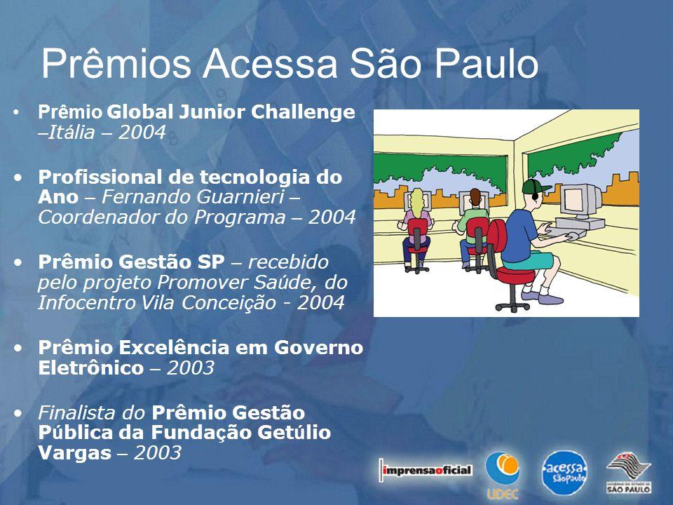 Prêmios Acessa São Paulo