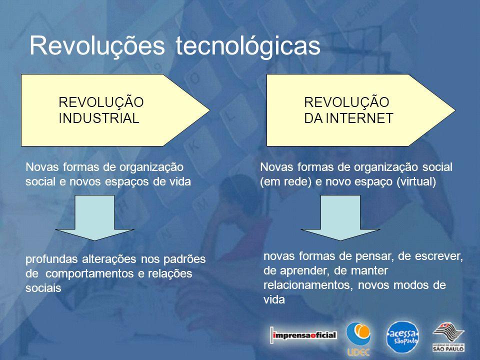 Revoluções tecnológicas