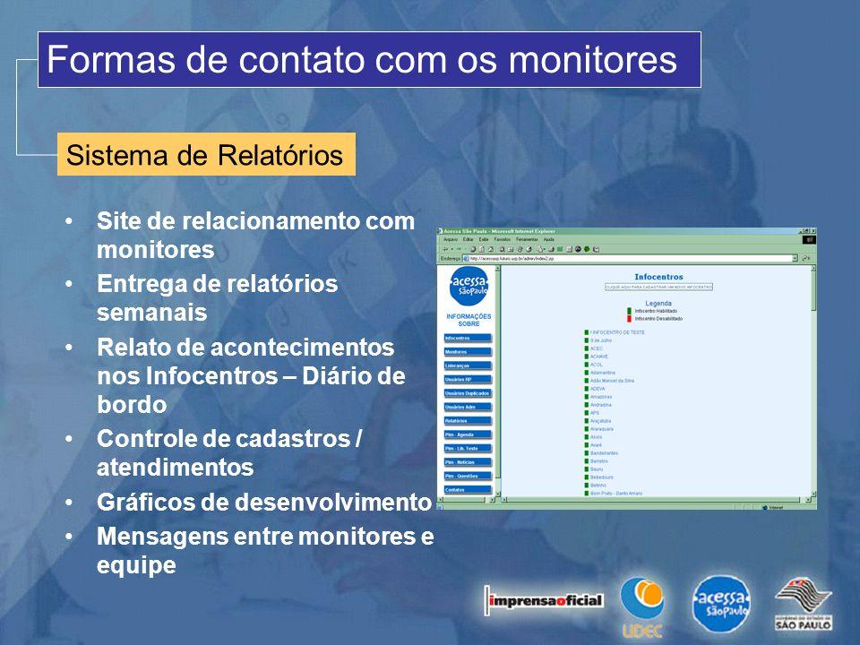 Formas de contato com os monitores
