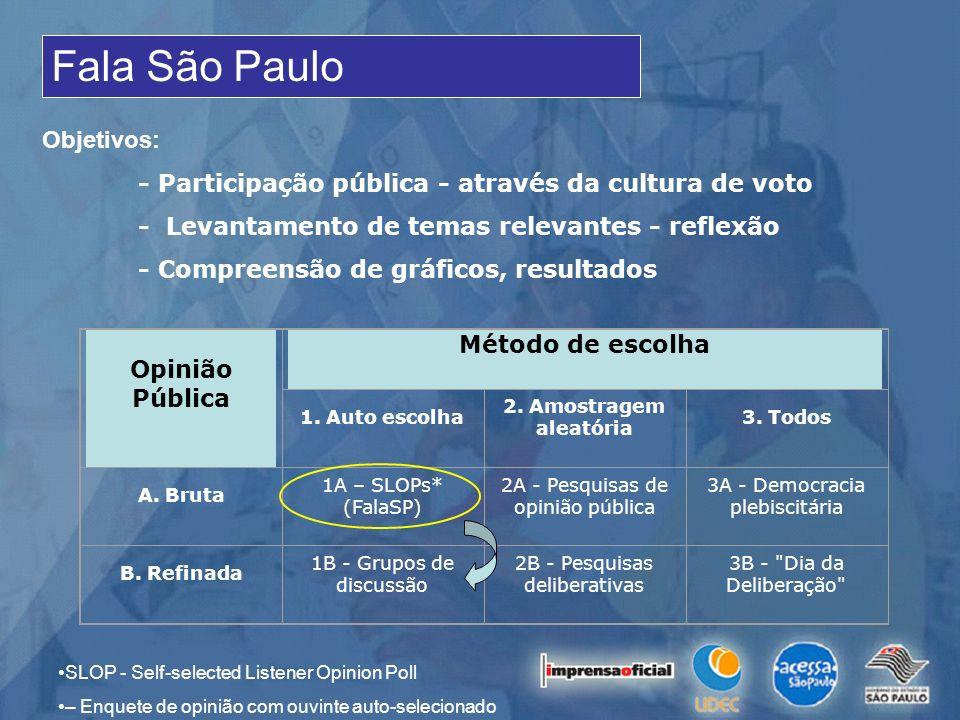 Fala São Paulo Objetivos: