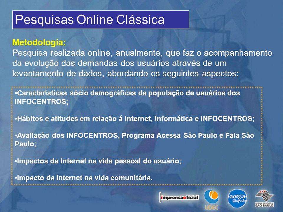 Pesquisas Online Clássica