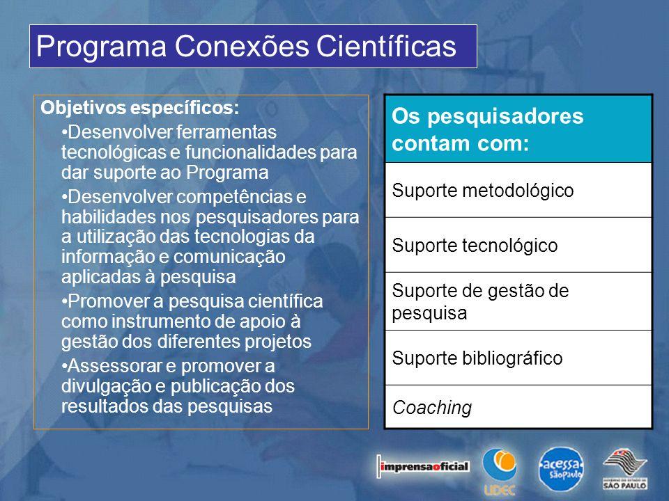 Programa Conexões Científicas