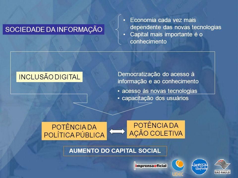 AUMENTO DO CAPITAL SOCIAL