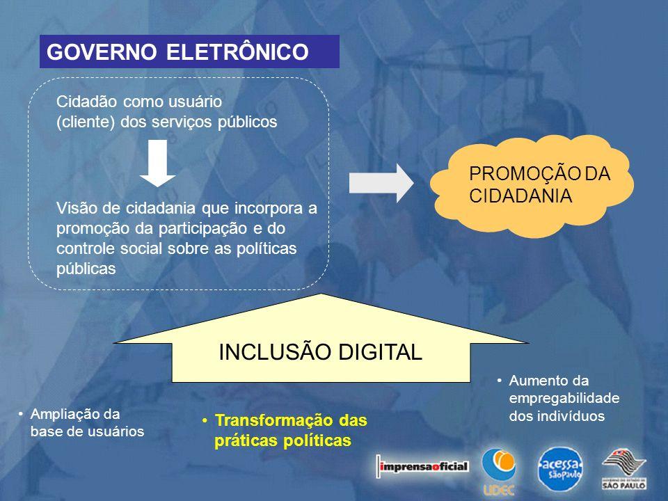 GOVERNO ELETRÔNICO INCLUSÃO DIGITAL PROMOÇÃO DA CIDADANIA