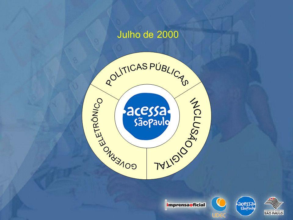 Julho de 2000 POLÍTICAS PÚBLICAS INCLUSÃO DIGITAL GOVERNO ELETRÔNICO
