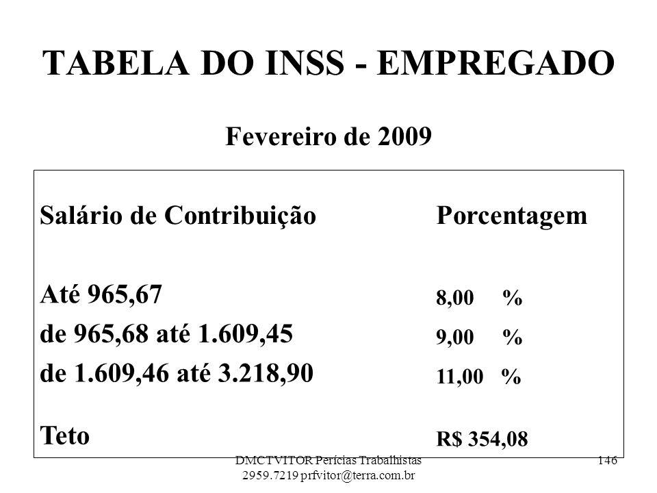 TABELA DO INSS - EMPREGADO