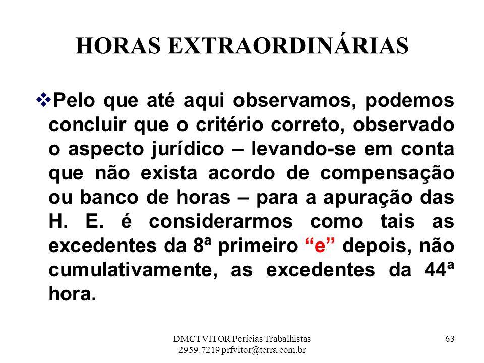 HORAS EXTRAORDINÁRIAS