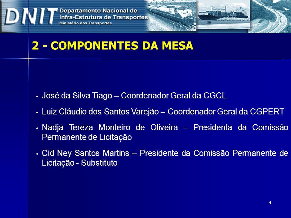 2 - COMPONENTES DA MESA José da Silva Tiago – Coordenador Geral da CGCL. Luiz Cláudio dos Santos Varejão – Coordenador Geral da CGPERT.