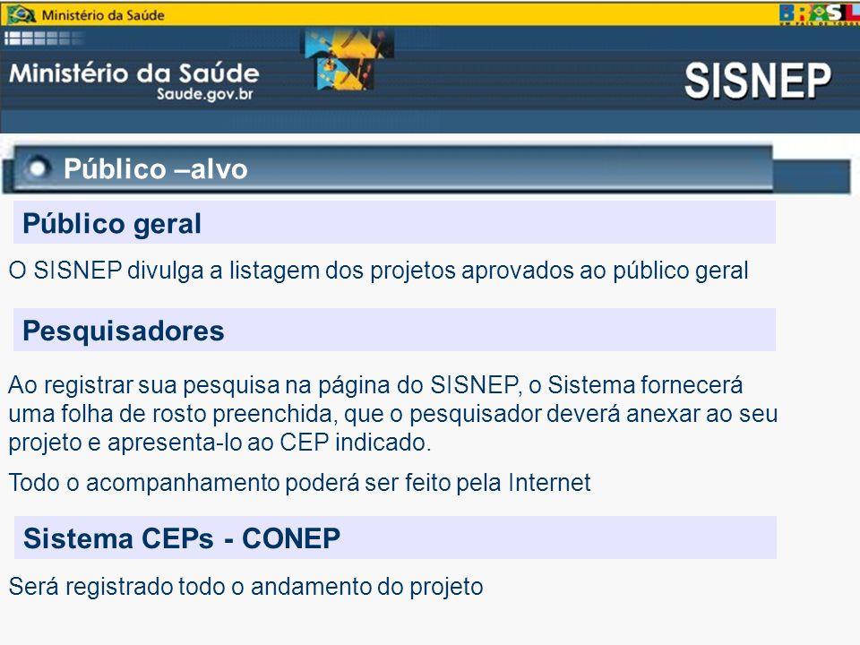 Público –alvo Público geral Pesquisadores Sistema CEPs - CONEP