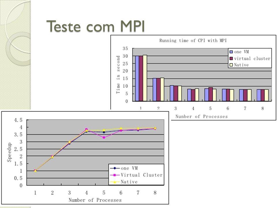 Teste com MPI