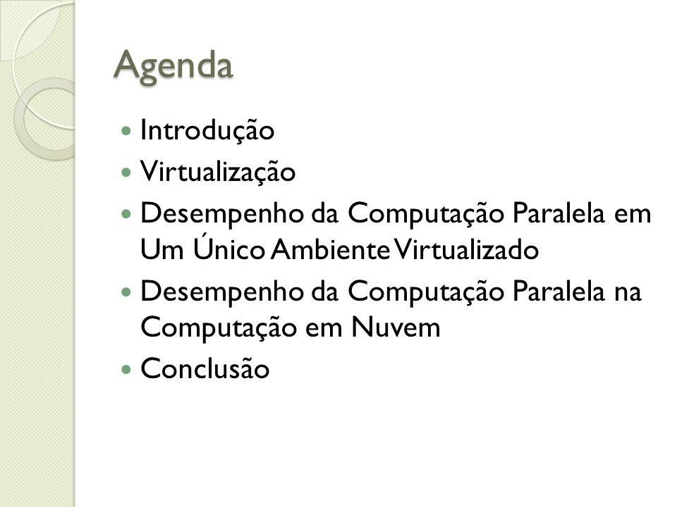 Agenda Introdução Virtualização