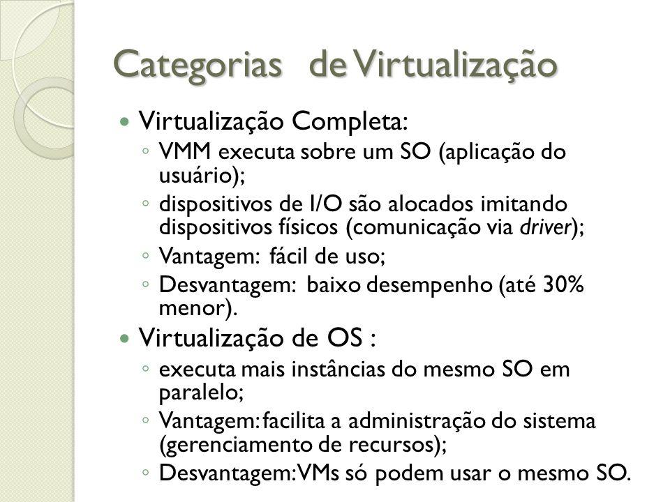 Categorias de Virtualização