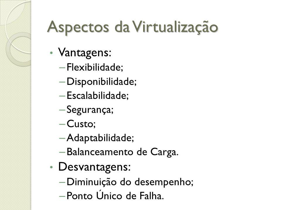Aspectos da Virtualização