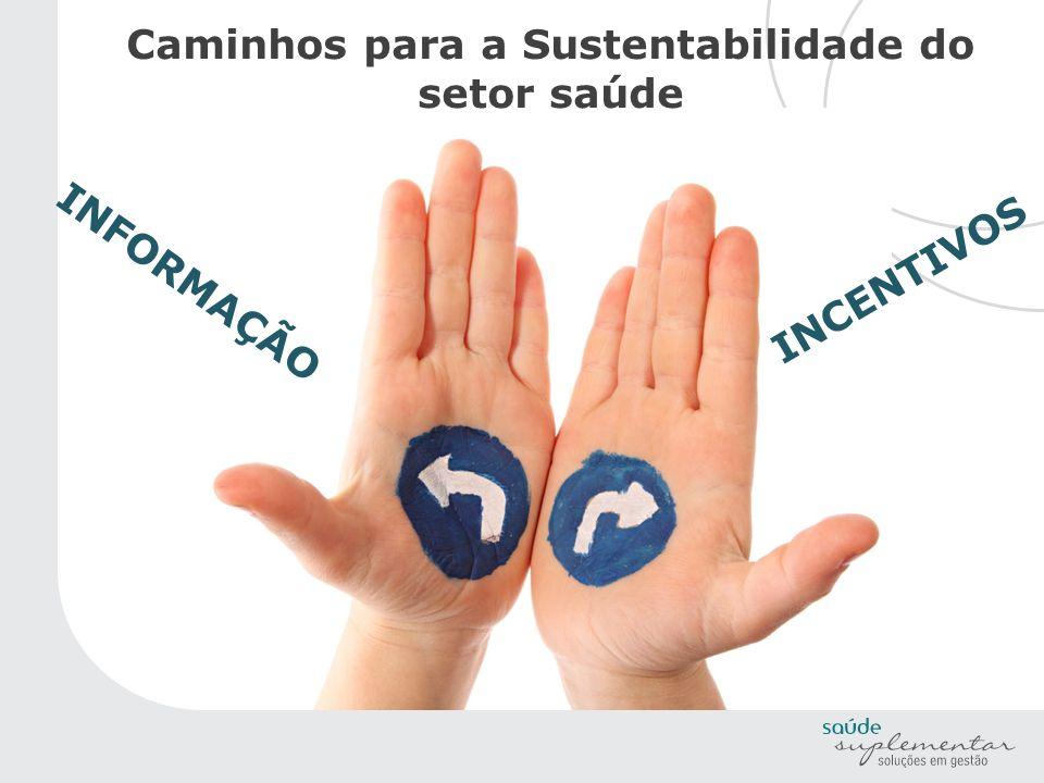 Caminhos para a Sustentabilidade do setor saúde