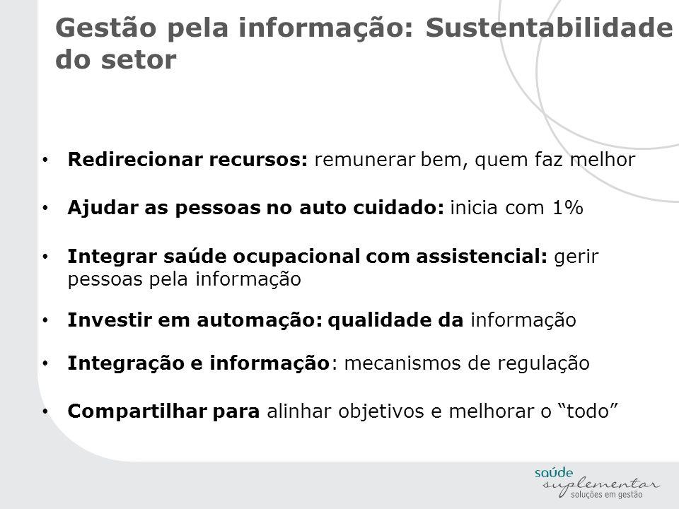 Gestão pela informação: Sustentabilidade do setor
