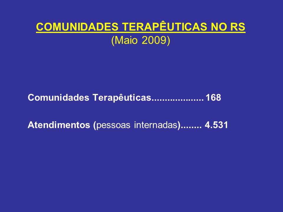 COMUNIDADES TERAPÊUTICAS NO RS (Maio 2009)