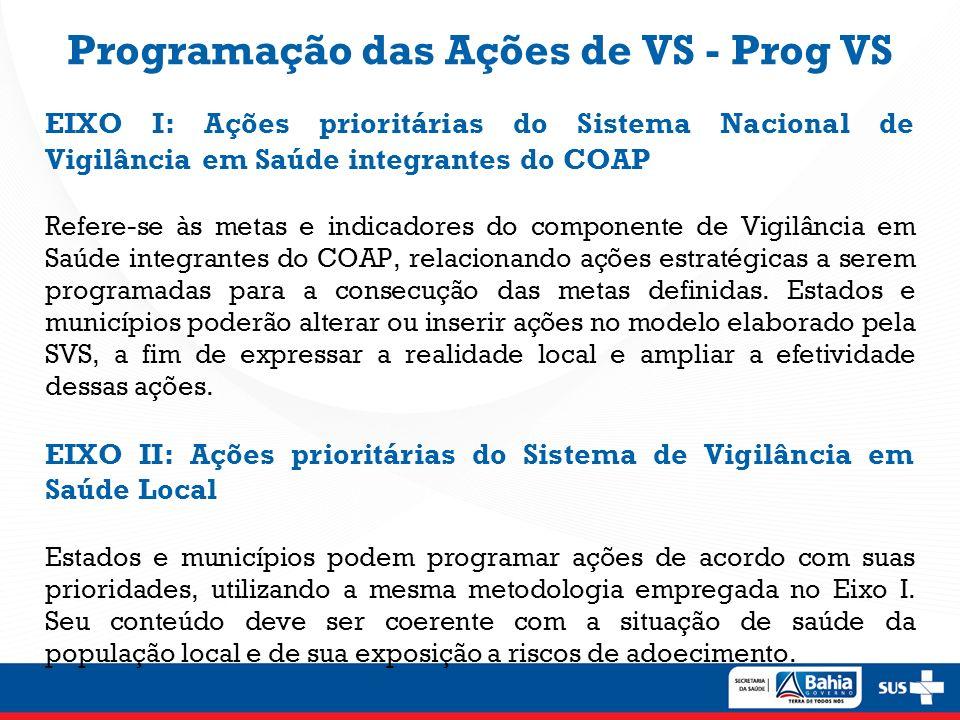 Programação das Ações de VS - Prog VS