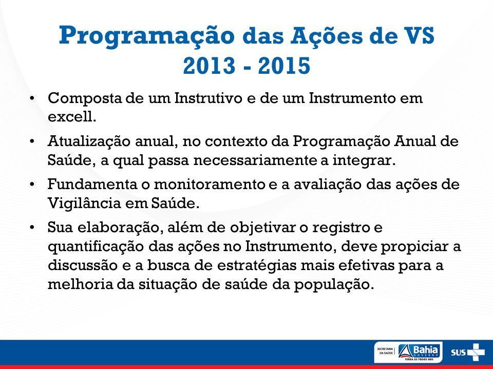 Programação das Ações de VS 2013 - 2015