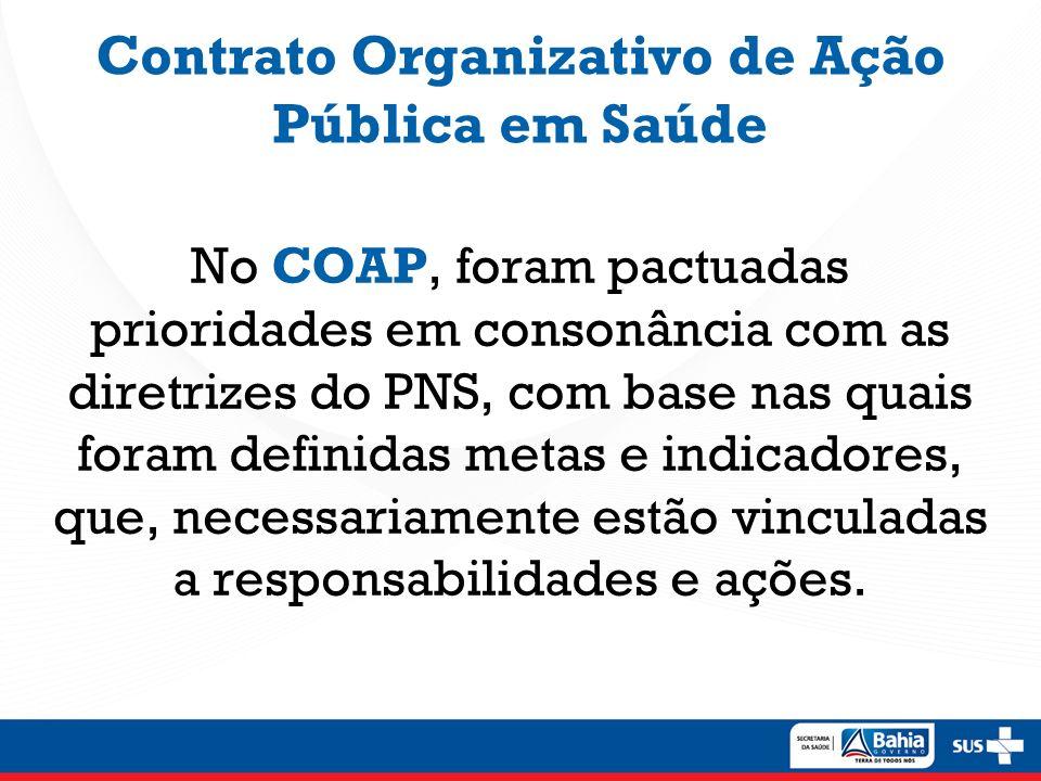 Contrato Organizativo de Ação Pública em Saúde