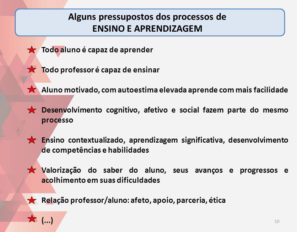 Alguns pressupostos dos processos de