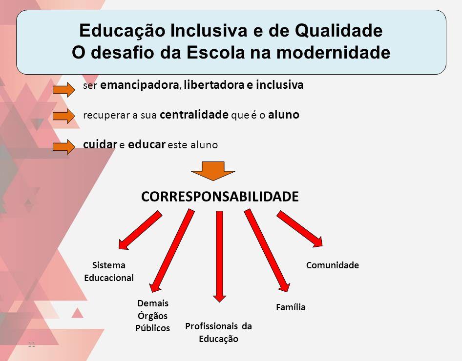 Educação Inclusiva e de Qualidade O desafio da Escola na modernidade
