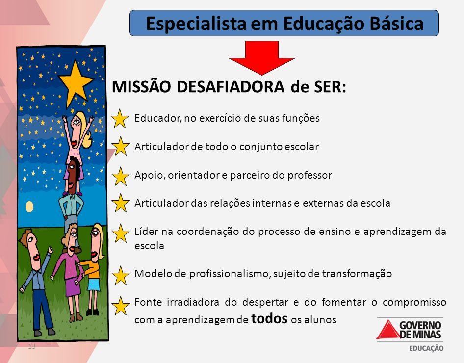 Especialista em Educação Básica