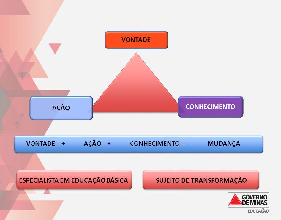 ESPECIALISTA EM EDUCAÇÃO BÁSICA SUJEITO DE TRANSFORMAÇÃO