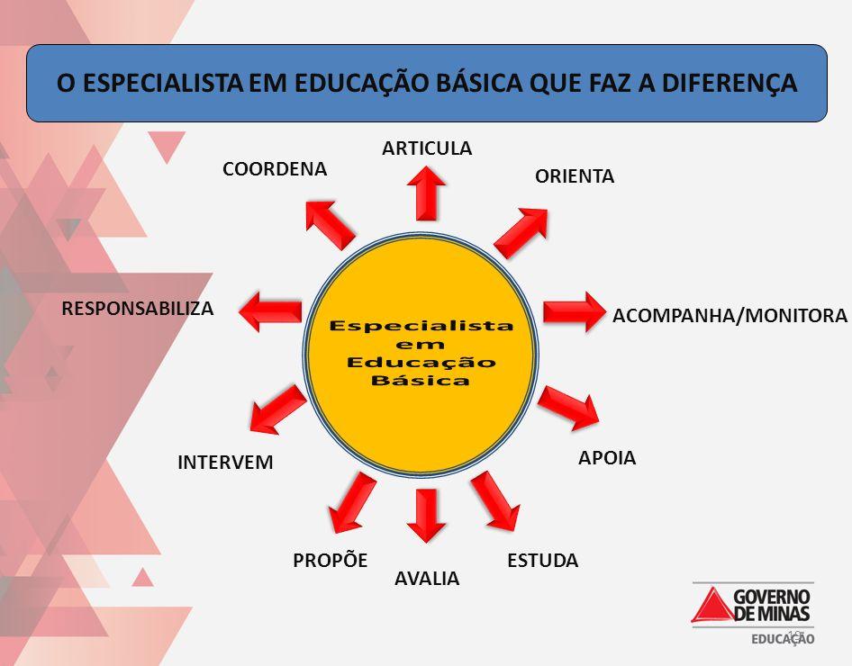 O ESPECIALISTA EM EDUCAÇÃO BÁSICA QUE FAZ A DIFERENÇA