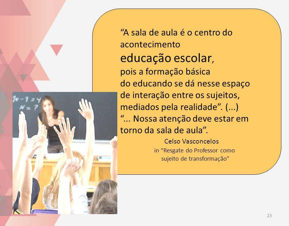 A sala de aula é o centro do acontecimento educação escolar, pois a formação básica do educando se dá nesse espaço de interação entre os sujeitos, mediados pela realidade .