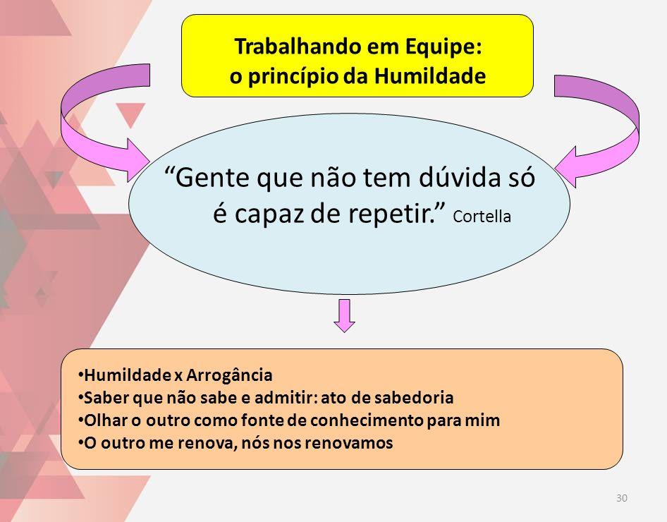 Trabalhando em Equipe: o princípio da Humildade