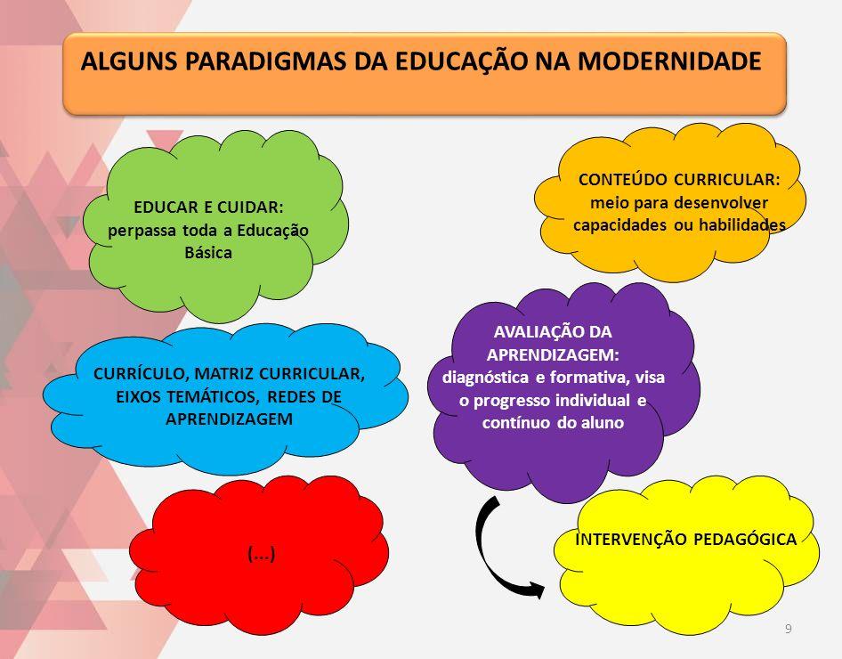 ALGUNS PARADIGMAS DA EDUCAÇÃO NA MODERNIDADE