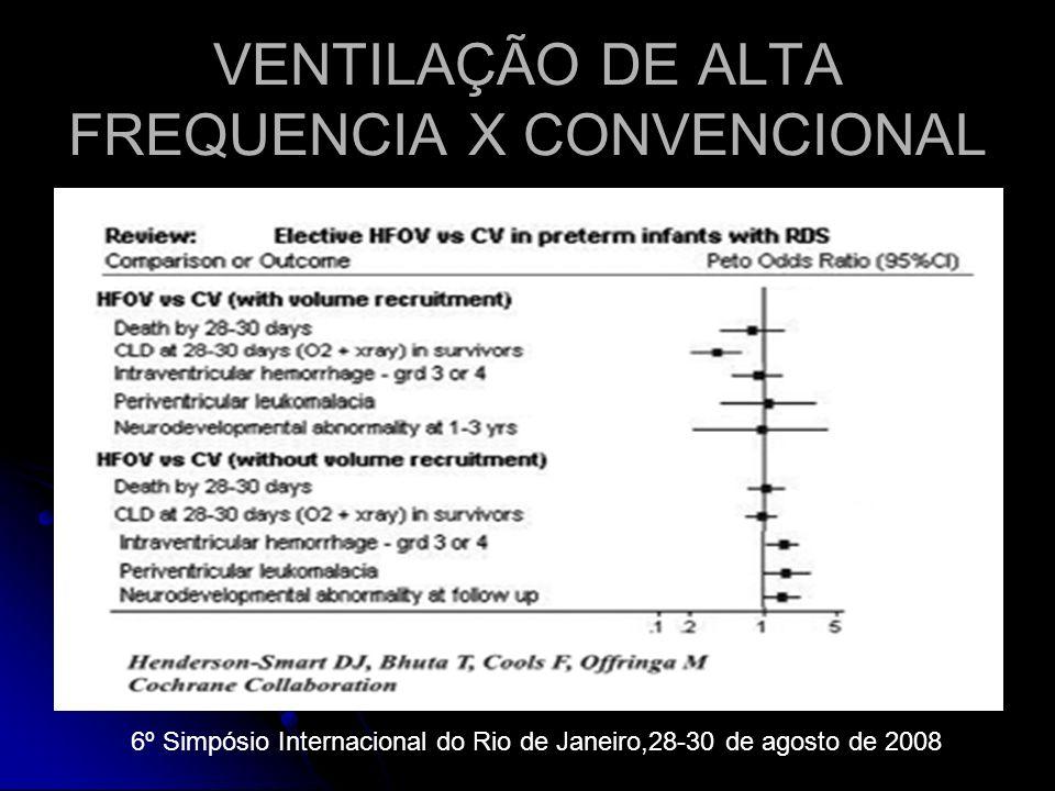 VENTILAÇÃO DE ALTA FREQUENCIA X CONVENCIONAL