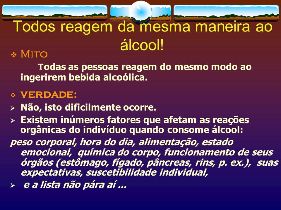 Todos reagem da mesma maneira ao álcool!